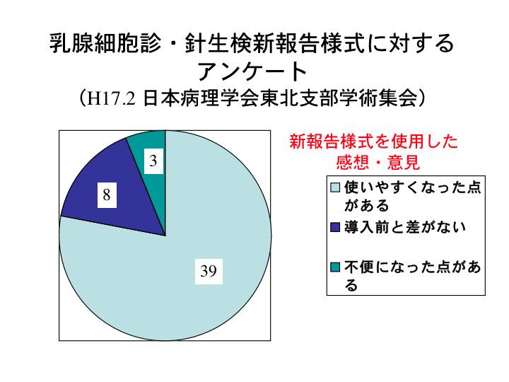 乳腺細胞診・針生検に関するアンケート調査結果01