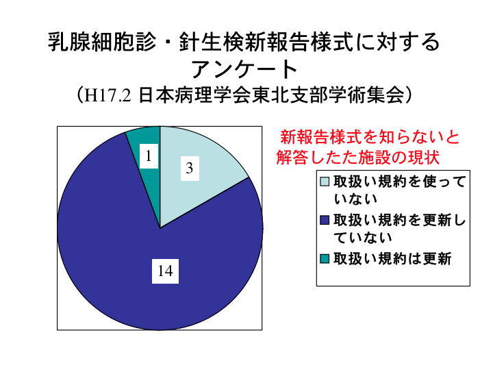 乳腺細胞診・針生検に関するアンケート調査結果02