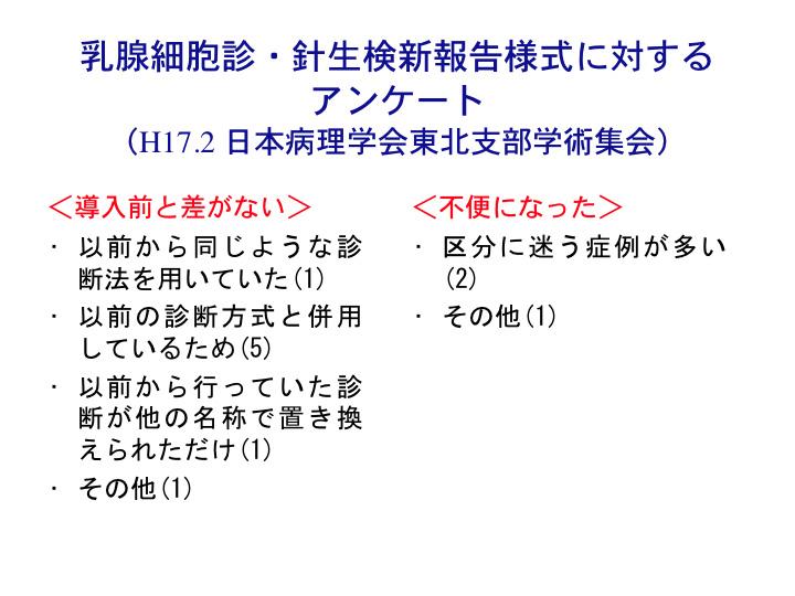 乳腺細胞診・針生検に関するアンケート調査結果04
