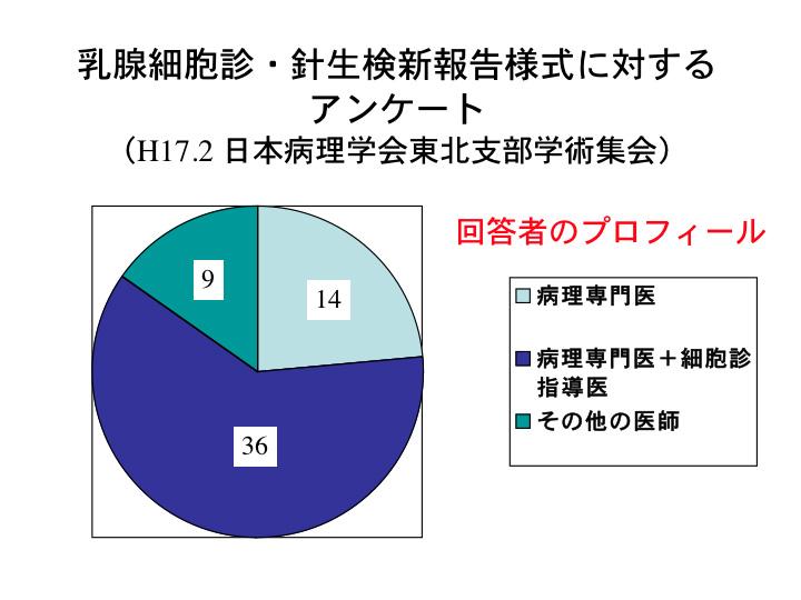乳腺細胞診・針生検に関するアンケート調査結果05
