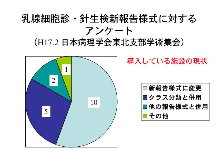 乳腺細胞診・針生検に関するアンケート調査結果06